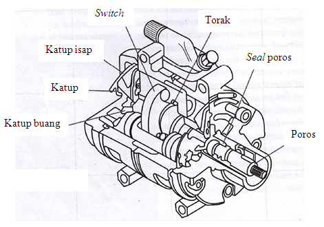 Nissan Rogue Ac Relay Location moreover 120 Volt Motor Wiring Diagram Diagrams And Schematics as well Trane Xr90 Schematic additionally Hvac  pressor Wiring Diagram furthermore Freightliner Ac Wiring Diagram. on pressor motor schematic